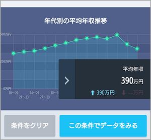 年収データ