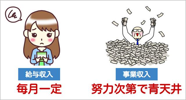 給与収入と事業収入